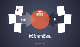 My 3 Favorite Classes