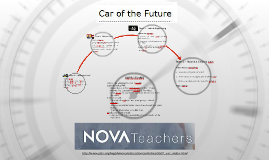Template PBS/NOVA: Car of the Future