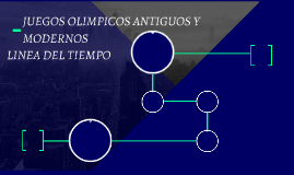 Juegos Olimpicos Antiguos Y Modernos By Angela Moreno On Prezi