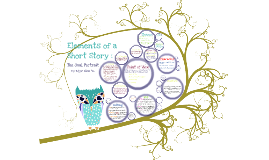 Copy of Short Story Elements