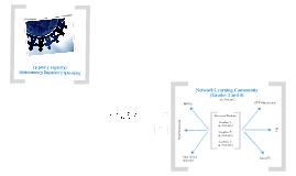 3/4 Innovation Model