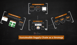 Copy of Sustainable Supply Chain