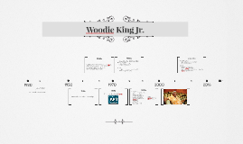 Woodie King Jr.
