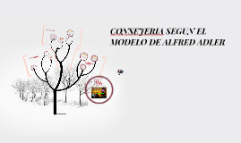 Copy of CONSEJERIA SEGUN EL MODELO DE ALFRED ADLER