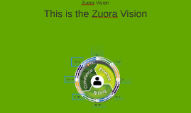 Zuora Vision