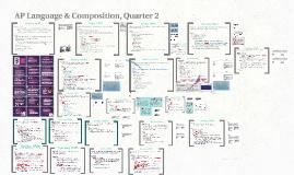 AP Language & Composition, Quarter 2