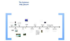 Swimmer Timeline