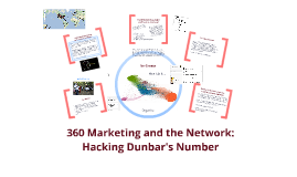 Hacking Dunbar's Number