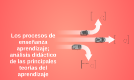 Los procesos de enseñanza aprendizaje; análisis didáctico de