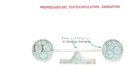 PROPIEDADES DEL TEXTO EXPLICATIVO - EXPOSITIVO
