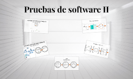 Pruebas de software II 2016