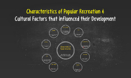 Characteristics of Popular Recreation