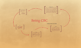 Being CBC