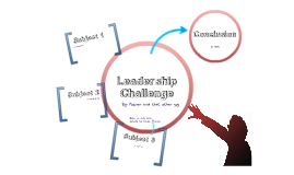 Copy of Leadership Challenge: Model The Way by Madeline Spencer on ...