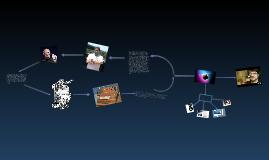 Historia y Horizonte de Apple