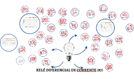 Copy of RELÉ DIFERENCIAL DE CORRENTE (87)