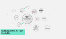 Copy of Buses (ISA, EISA, SATA, VESA, PCI Y Serial Universal o USB)