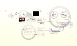 Copy of Szkolenie ePR