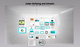 Cyber Bullying Presentaion