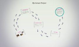 My Career Project