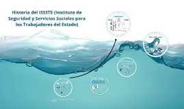 Copy of Historia del ISSSTE (Instituto de Seguridad y Servicios Soci