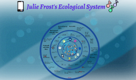 Julie Frost Ecological