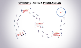 Copy of STILISTIK : SKEMA PERULANGAN
