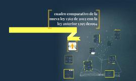 Copy of cuadro comparativo de la nueva ley 1562 con la ley anterior