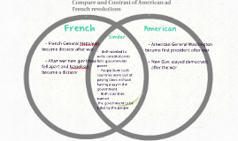 compare contrast essay american french revolution Free essay on comparing and contrasting the french and american revolution available totally free at echeatcom, the largest free essay community.