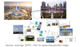 Бизнес-жоспар:  EXPO – 2017 ж. арналған автобус-кафе
