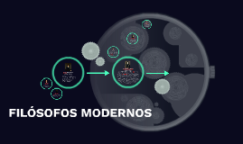 Copy of FILÓSOFOS MODERNOS
