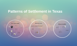Copy of Patterns of Settlement in Texas