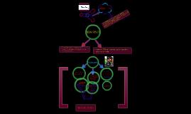 Copy of comunication  tecnology