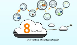 Copy of Revised Parts of Speech