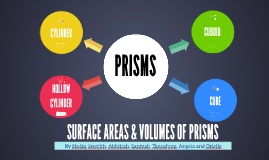 Surface Areas & Volumes Of Prisms