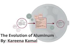 The Evolution of Aluminum