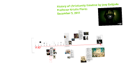 Copy of History of Christianity Timeline