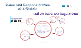 Copy of Roles and Responsibilities of Officials in Sport