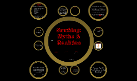 6th Grade LifeSkills - Smoking: Myths and Realities