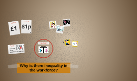 Why is there inequality in the workforce?