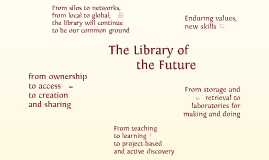 Library Futures