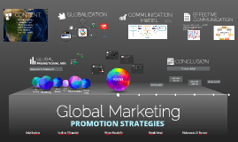 Global Marketing Promotion Strategies