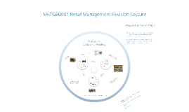 MKTG90001 Retail Management Revision Prezi