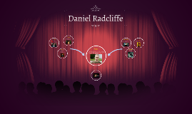 Daniel Radlciffe