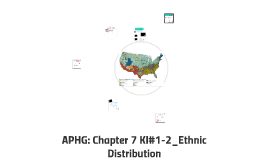 APHG: Chapter 7 KI#1-2_Ethnic Distribution