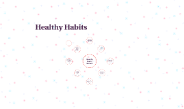 Healthy Habits Review!