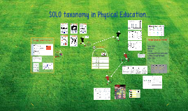 SOLO taxonomy in Physical Education...