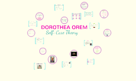 Copy of Dorothea Orem Self-Care Deficit Theory
