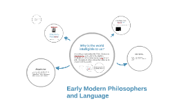 0 Early Modern Philosophers and Language