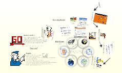 ICT op Graaf Engelbrecht